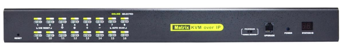 HT1232 - 32 Rack Mount 1-Local/2-Remote Access Cat5 KVM over IP Switch