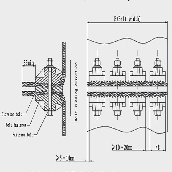 Kẹp nối băng tải gàu (Belt Clamp Fastener)