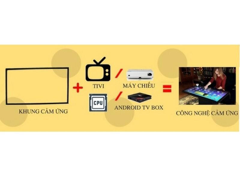 Khung cảm ứng màn hình tivi 46 in