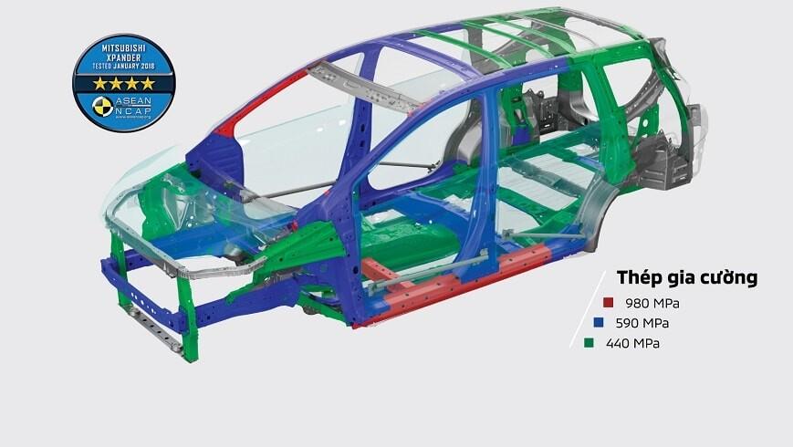 Khung xe Rise đắc trưng của Mitsubishi trên Xpander