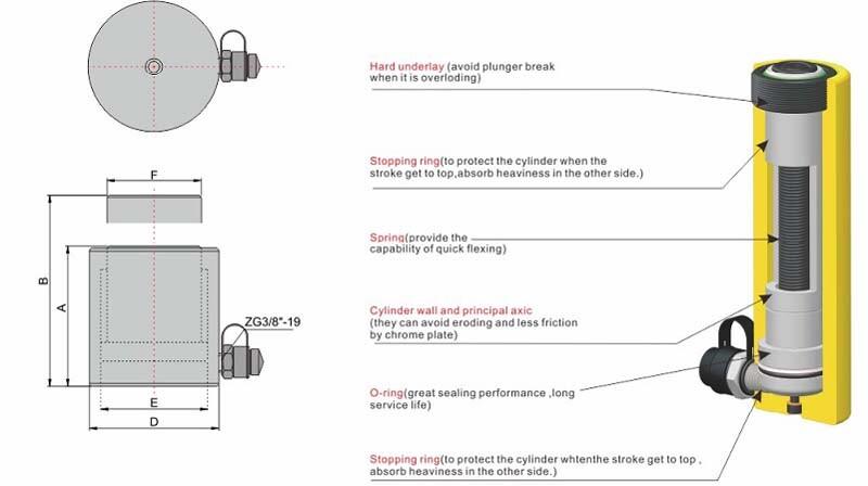 Hình ảnh cấu tạo của kích thủy lực 1 chiều