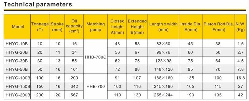 Thông số Kích thủy lực thấp lùn HHYG-B
