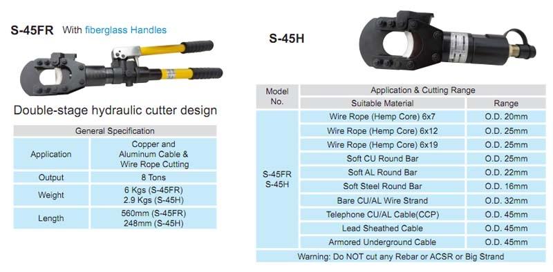 Kìm cắt cáp thủy lực Opt S-45FR, Đầu cắt cáp S-45H - Thông số kỹ thuật