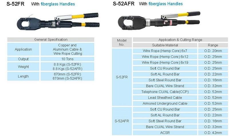 Kìm cắt cáp thủy lực S-52FR, S-52AFR