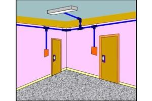 Kinh nghiệm lắp đặt thiết bị điện trong nhà