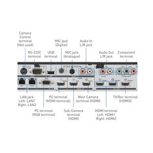 KX-VC1600