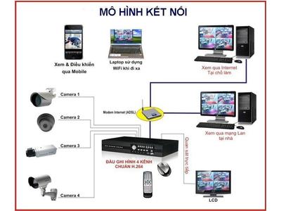 Lắp đặt Camera giám sát trường trung cấp