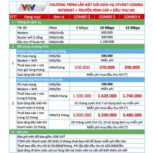 Lắp đặt truyền hình cáp Việt Nam chào hè 2016