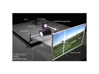 lcd máy chiếu sony ES5