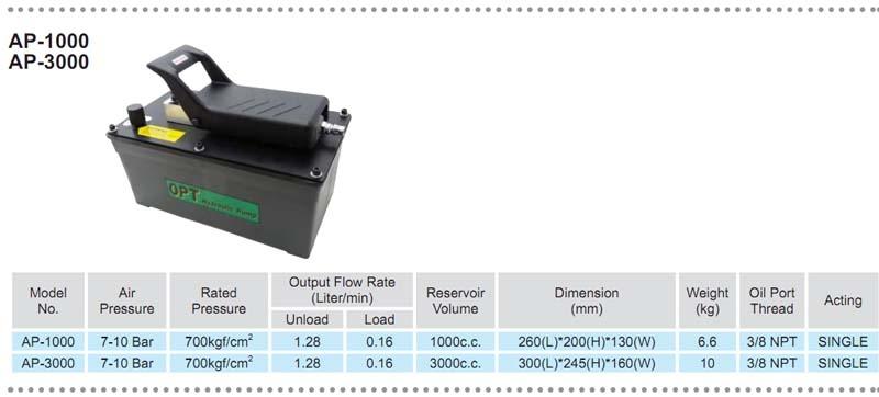 Máy bơm thủy lực dùng hơi Opt AP-1000, AP-3000