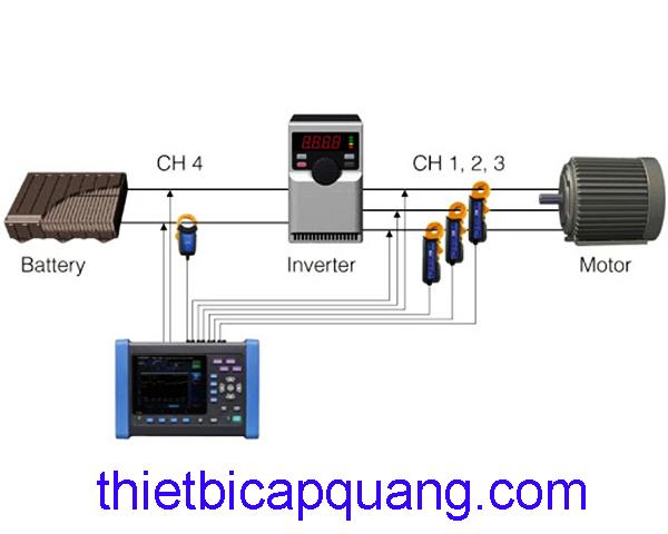 Máy đo chất lượng điện năng Hioki PQ3198