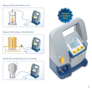 Máy đo hàm lượng Oxy hòa tan - Model VisiFerm DO B