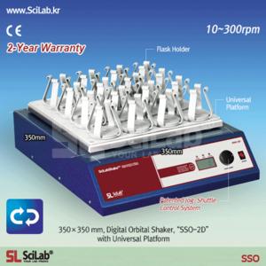 Máy lắc vòng - Scilab