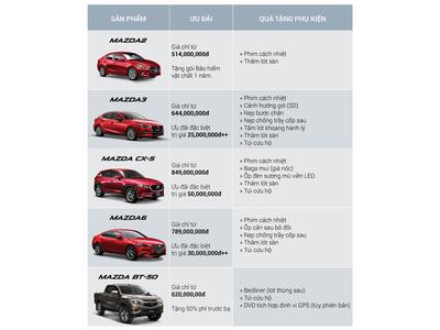 MAZDA CX-5 2.5 2WD ƯU ĐÃI ĐẶC BIỆT 50 TRIỆU ĐỒNG TRONG THÁNG 6