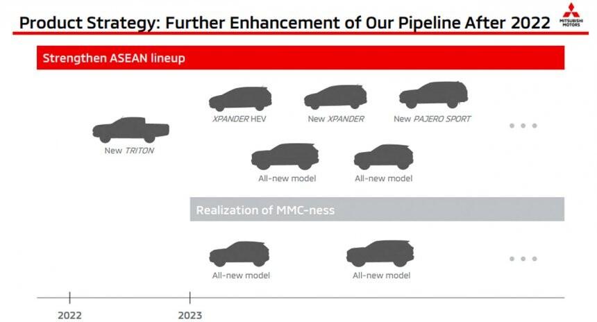 Mitsubishi XPander lộ diện ngày ra mắt bản hybrid