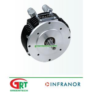 MLL Series | Infranor MLL Series | Đông cơ | Motors | Infrano Vietnam