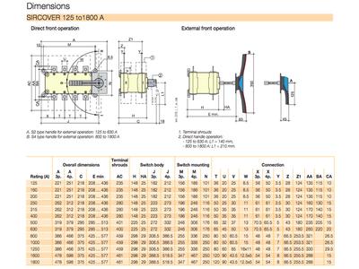 MTS 4P 1250A SIRCOVER
