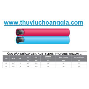 ỐNG DẪN KHÍ OXYGEN, ACETYLENE