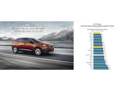 Peugeot dẫn đầu bảng xếp hạng thương hiệu đáng tin cậy 2019