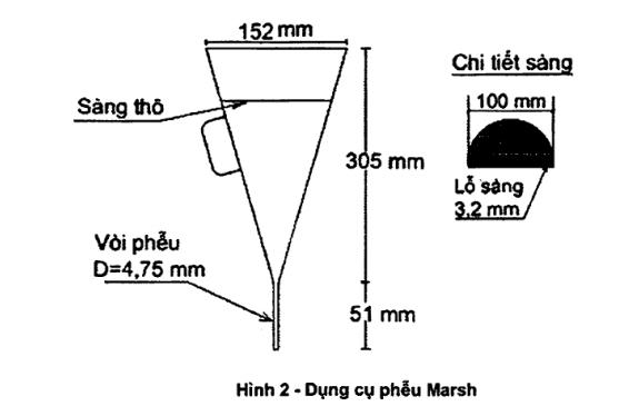 Phễu đo độ nhớt dung dịch bentonite