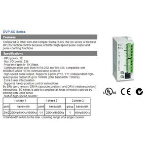 PLC DVP10SX