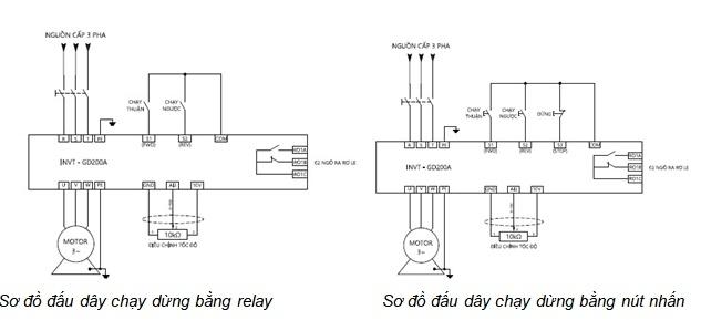 sơ đồ đấu nối dây điện trên biến tần invt gd200A như thế nào?