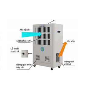 Sửa máy hút ẩm tại vinh
