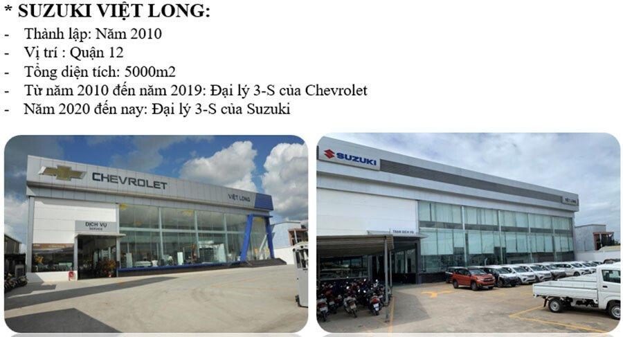 Qúa trình hình thành và phát triển của Showroom ô tô Suzuki Việt Long - Susuki Quận 12