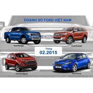 Tháng 2/2016 Ford Việt Nam đạt doanh số kỷ lục | Ford Thanh Hóa
