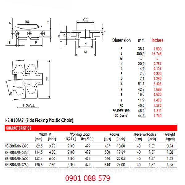 Thông số kỹ thuật: Băng tải xích nhựa dòng 880TAB (Conveyor Chains Plate)