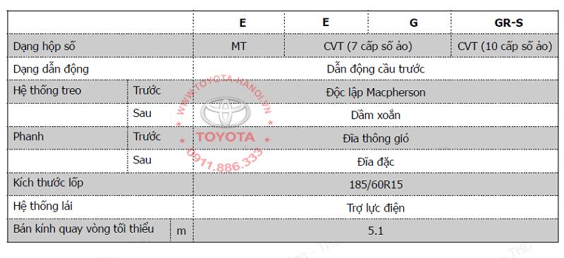 Thông số kỹ thuật xe Toyota Vios 2021