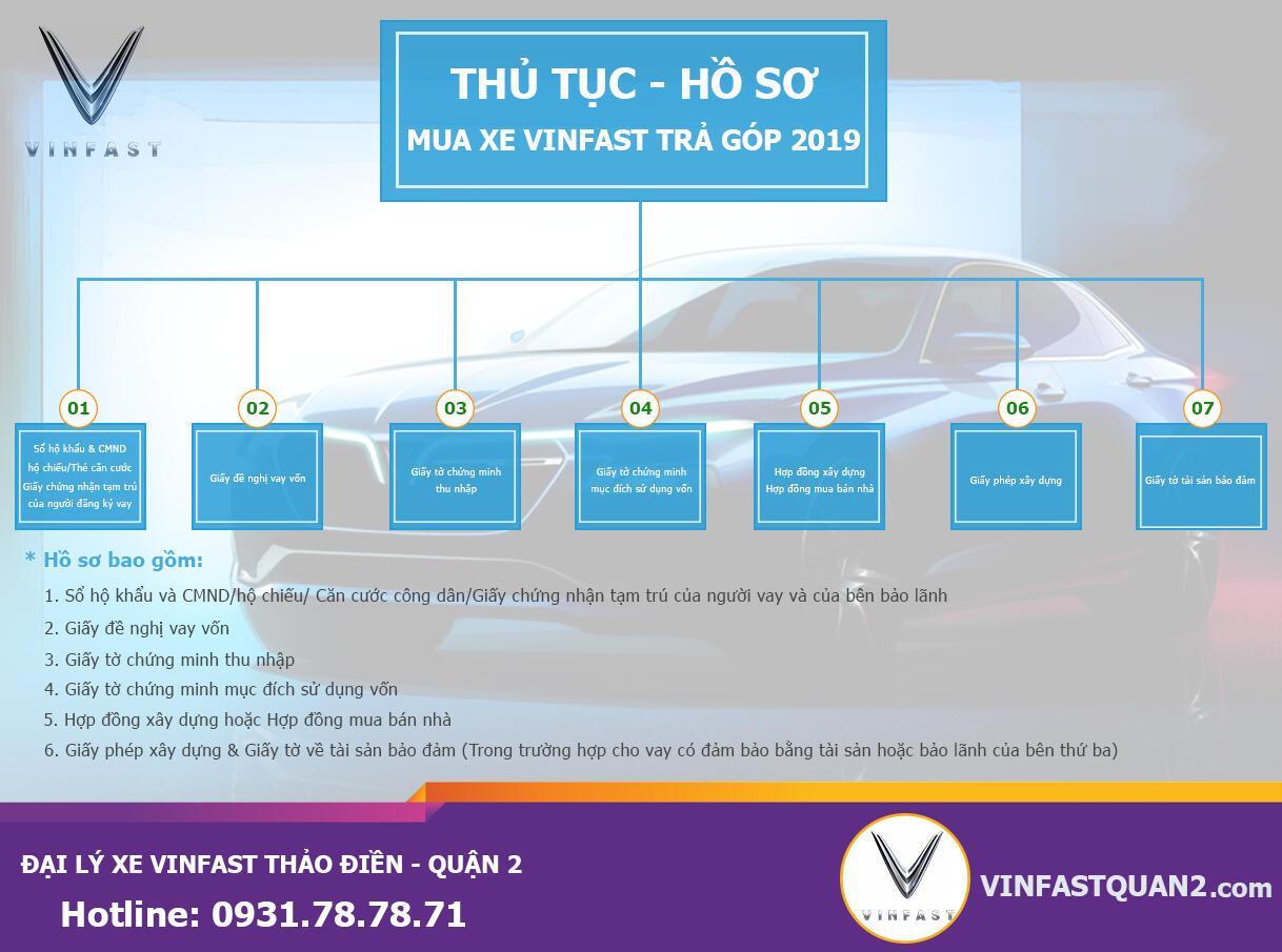 Thủ tục, Hồ sơ khi mua xe VinFast trả góp 2019 mà Anh/Chị cần phải chuẩn bị trước