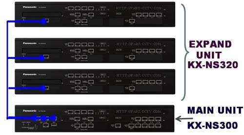 Tổng đài Panasonic KX-NS300 - 6 vào 128 máy lẻ