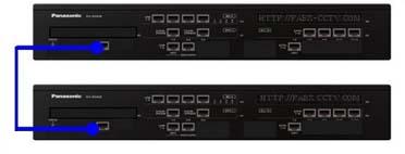 Tổng đài Panasonic KX-NS300 - 6 vào 64 máy lẻ
