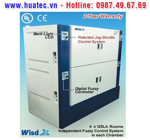 Tủ ấm nhiều buồng có đèn chiếu sáng - Model WIM-RL4
