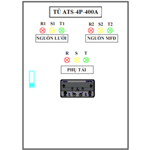 Tủ ATS-4P-400A OSUNG- KOREA
