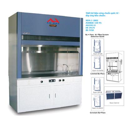 Tủ hút khí độc LFH-120SCI
