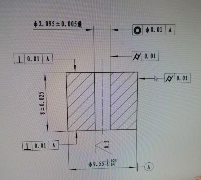 DIE- Khuôn máy đo chỉ số chảy