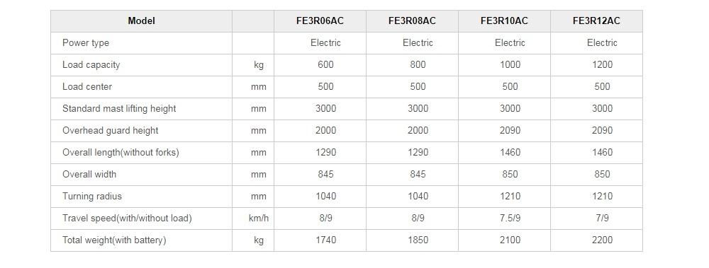 XE NÂNG ĐIỆN NGỒI LÁI 600KG - 800KG - 1000KG - 1200KG